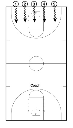 3 Simple and FUN Youth Basketball Drills