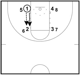 Beginner Drill To Improve Passing Technique and Catching