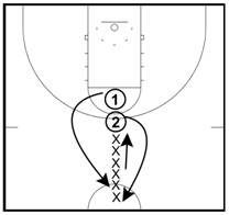 How to Play Basketball Knockout