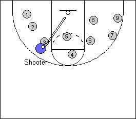 Basketball Golf Shooting Drill