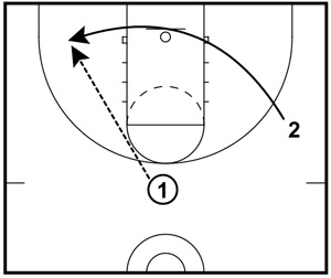 Moving Without The Basketball: How To Use 12 Basketball