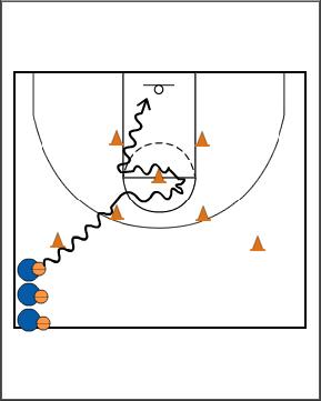 Breakthrough Basketball:Chris Paul Drill