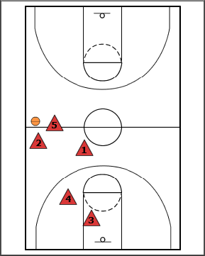 Breakthrough Basketball:Heat Diamond Press