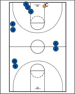 Breakthrough Basketball:LOCO-Motion
