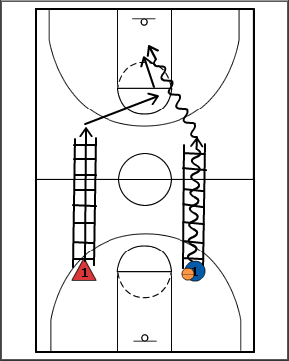 Breakthrough Basketball:Agility Ladder 1 on 1