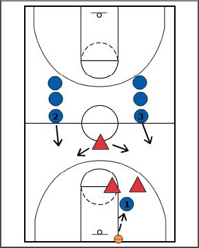 Breakthrough Basketball:Full Court Press Passing