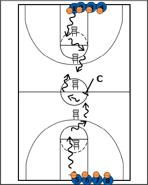 Breakthrough Basketball:Cone/Chair Dribbling with Traffic