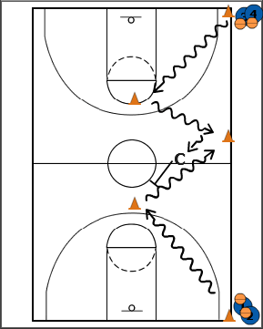 Breakthrough Basketball:Zig Zag Dribbling with Traffic