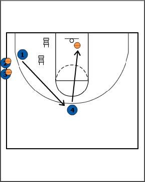 Breakthrough Basketball:Bounce Back, Passing, Shooting Drill