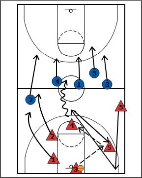 Breakthrough Basketball:One, Two, Three, Four, Five