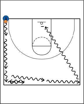 Breakthrough Basketball:Chill Drill