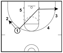 Duke: Post Isolation Against Man-to-Man