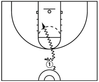 1v1 Chris Paul Drill With Dribble Moves To Cut Off