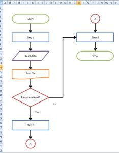 Final sample flowchart also interactive flowcharting tutorial breezetree rh
