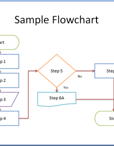 Powerpoint flowchart also how to in and breezetree rh