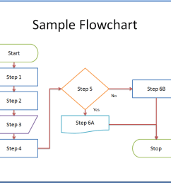 in powerpoint 2007 2010 2013 and 2016 breezetree rh breezetree com powerpoint flow diagram with multiple paths powerpoint process flow diagram template [ 1054 x 789 Pixel ]