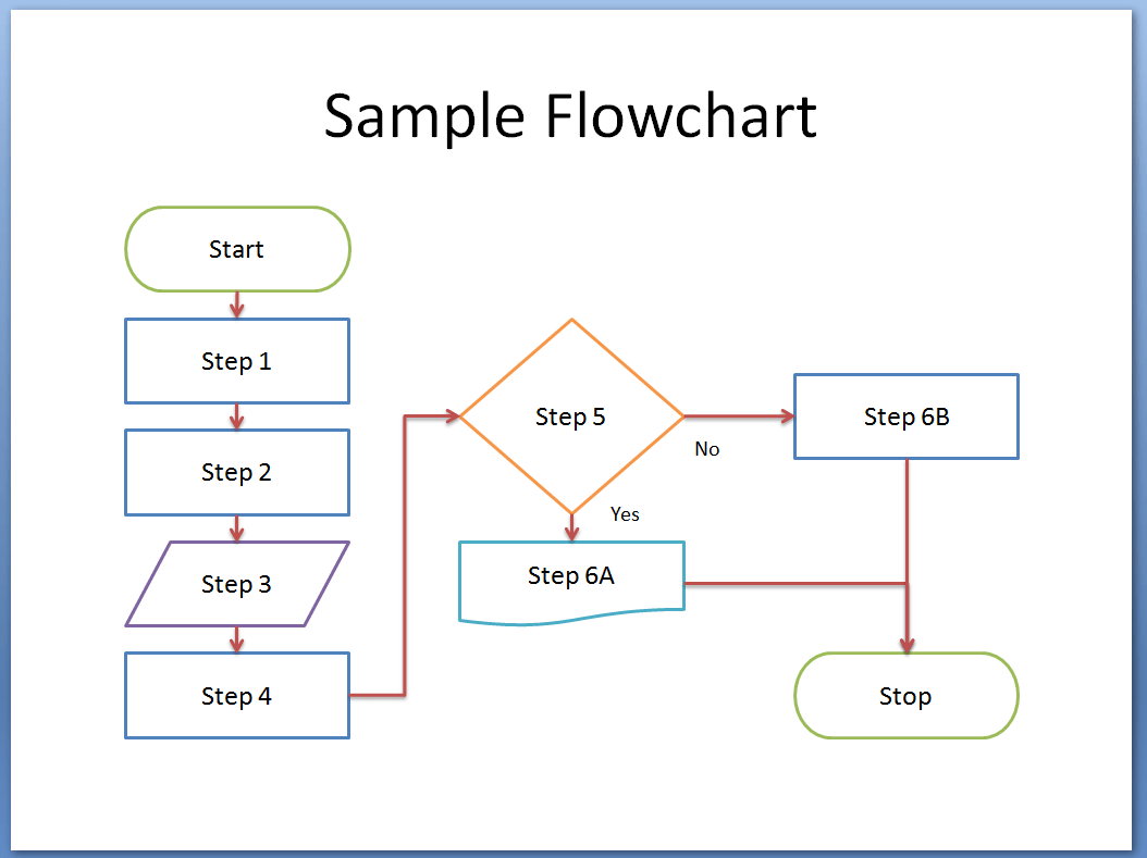 hight resolution of  in powerpoint 2007 2010 2013 and 2016 breezetree rh breezetree com powerpoint flow diagram with multiple paths powerpoint process flow diagram template