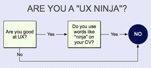 Are you a UX ninja? ...No
