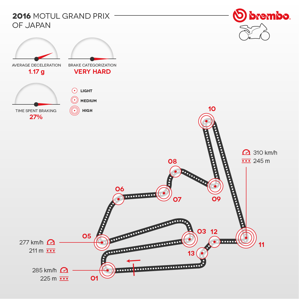 hight resolution of detailed representation of the 2016 japanese circuit with curves detail brembo