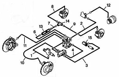 Diagramm Hydraulikkreis Xantia