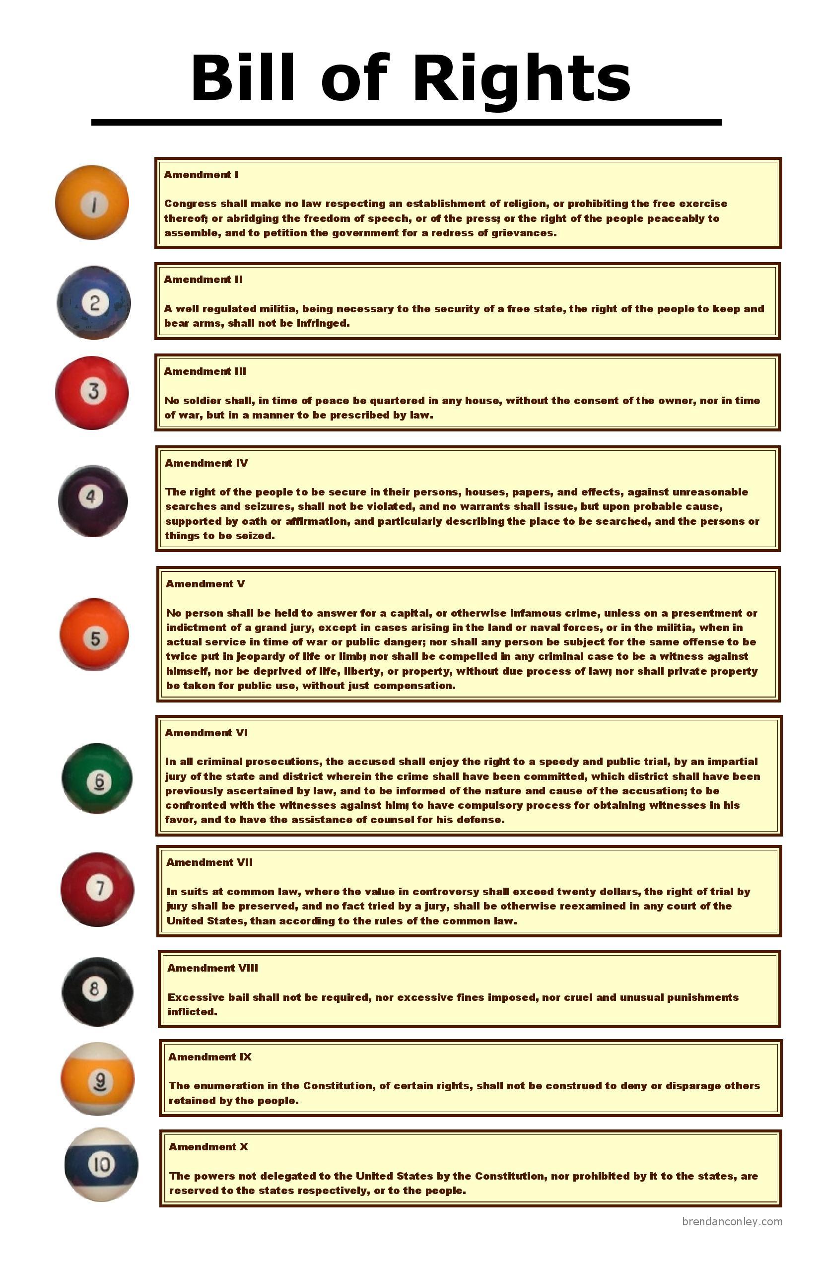Bill Of Rights And Reconstruction Amendments