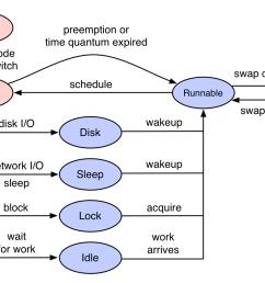 block diagram io [ 1400 x 886 Pixel ]
