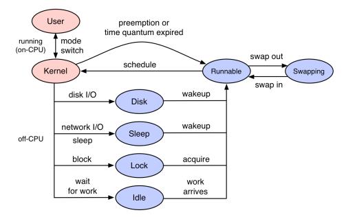 small resolution of block diagram io