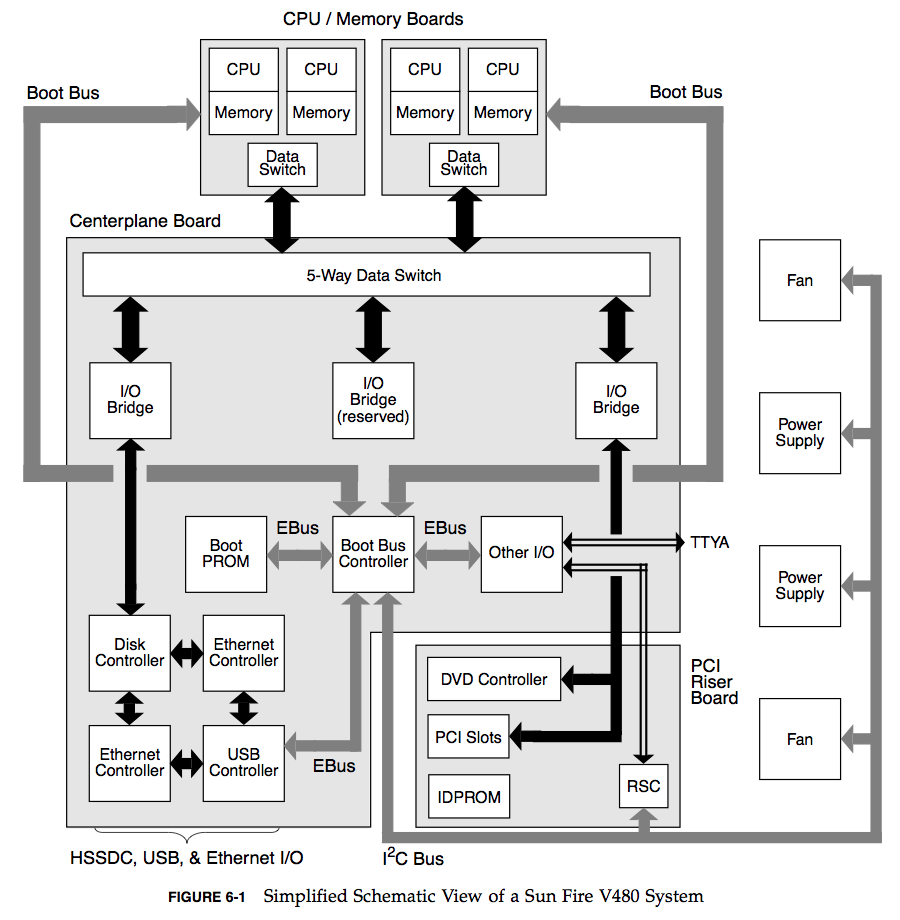 medium resolution of functional block diagram