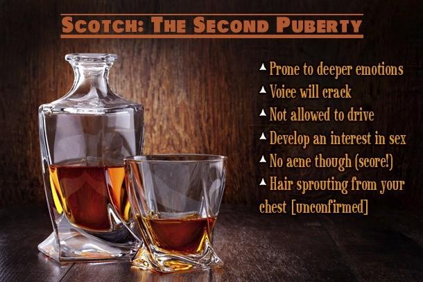 Strewth, Scotch Makes a Man!
