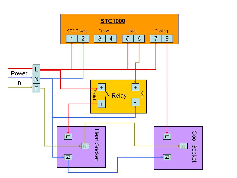 Spdt Relay Schematic Diagram Stc1000 Amp Maxi Cooler Project