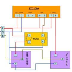 Stc 1000 Temperature Controller Wiring Kawasaki Brute Force 750 Diagram Stc1000 Maxi Cooler Project