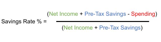 savings rate