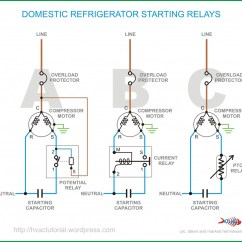 Wiring Diagram For A Electrolux 3 Way Fridge Electric Trailer Breakaway Hacking Guide Converting Fermenting Beer Brewpi There Are Types Of Starter Relays Potential Current And Ptc