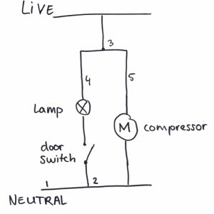 wiring diagram for a electrolux 3 way fridge rb25det alternator hacking guide converting fermenting beer brewpi to prevent the thermostat from interfering we connect live compressor and lamp directly