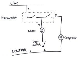 Fridge schematic with thermostat, lamp and compressor