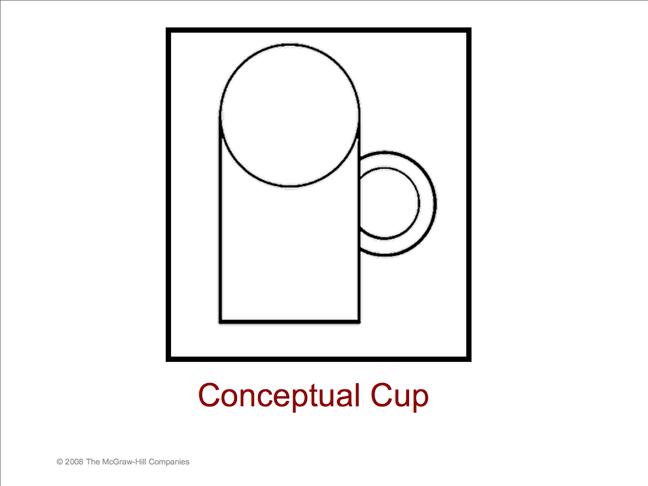 Conceptual cup