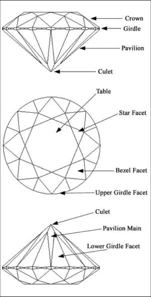 How many facets does a Brian Gavin Signature Round Diamond