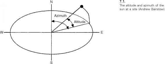 diagram of the earth relative to the sun