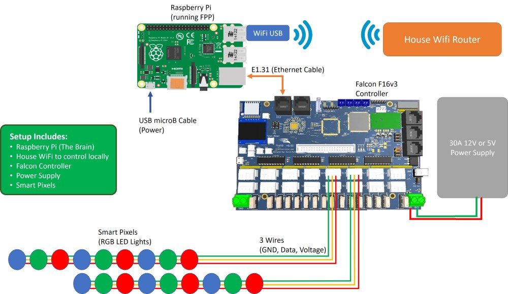 medium resolution of intro to smart pixels part 1 brian hensley wiring diagram 3 wire led christmas lights get free image about