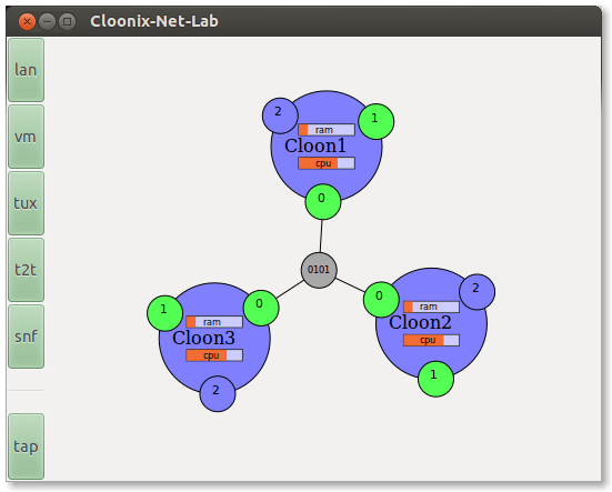 Picture of three virtual machines in the Cloonix graph window