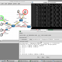 Open Source Network Diagram Tool 2002 Nissan Sentra Se R Radio Wiring Routing And Simulation