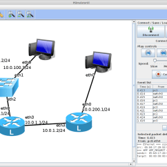 Open Source Network Diagram Tool Rj11 Wiring Australia Open-source Routing And Simulation | Simulators