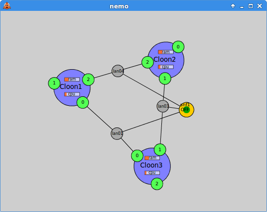 Network simulation running in Cloonix