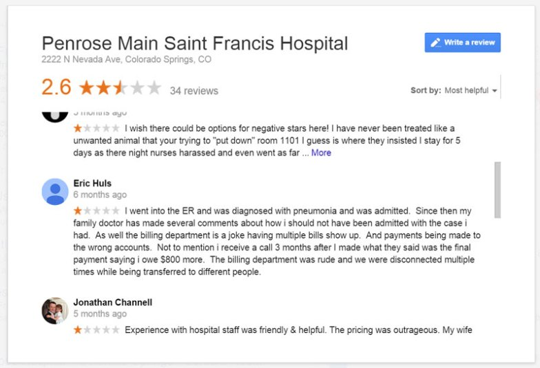 1 star google review penrose hospital