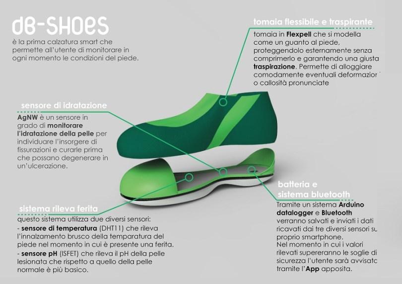 Targa Bonetto 2017 db-shoes 1 classificata