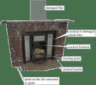 Bricks & Brass: Restoring a Fireplace