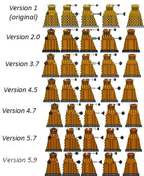 The Dalek Kit