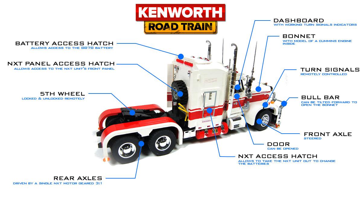 Kenworth Road Train by Sariel