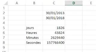 Calculer le temps entre deux dates