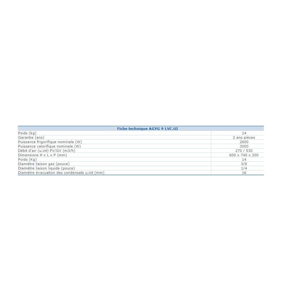 Unité Intérieure Console Compacte AGYG Atlantic Fujitsu